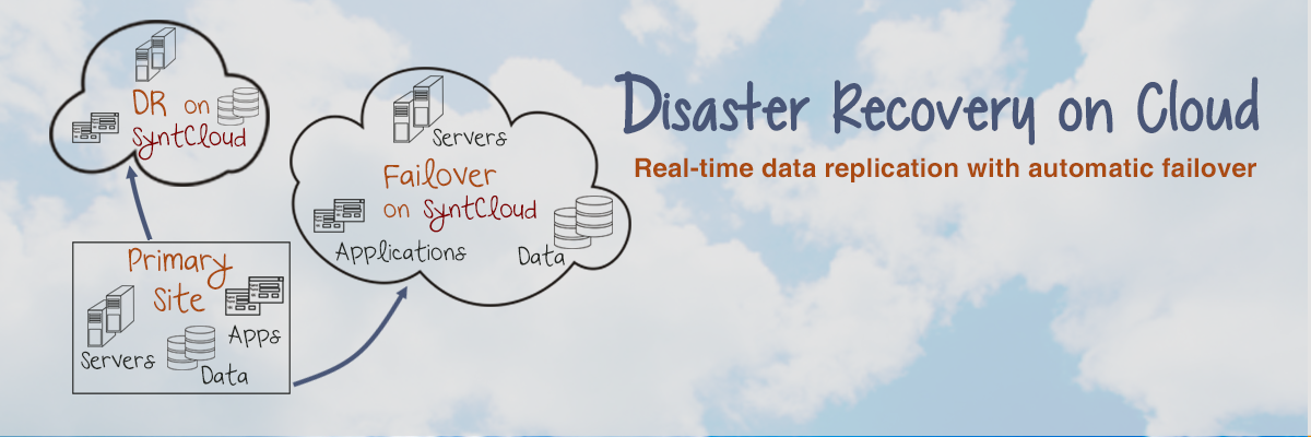 <strong>Business Continuity using Cloud</strong>